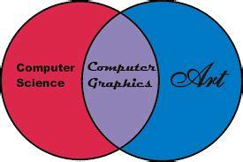 Computer repair resume cover letter
